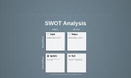 Kopie von SWOT Analysis