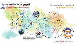 Marketing Internacional 2