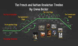french and russian revolution The russian revolution: some suggestive analogies by isaac deutscher an eminent french historian once wrote: consider the revolutions of the renaissance: in them you will find all the passions, all the spirit, and all the language of the french revolution with some reservations, one might also say.