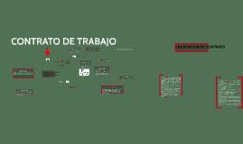 Copy of TIPOS DE CONTRATOS DE TRABAJO