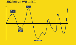 최유리의 25살 인생 그래프
