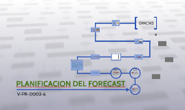 Copy of PLANIFICACION DEL FORECAST