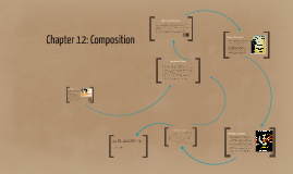 Chapter 12: Composition