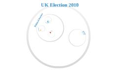 Copy of UK Election 2010