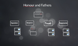 Honour and Fathers