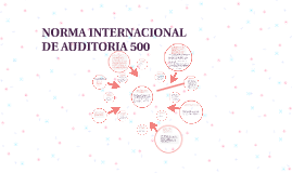 NORMA INTERNACIONAL DE AUDITORIA 500