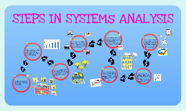 STEPS IN SYSTEM ANALYSIS