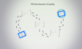 PBS Benchmarks of Quality