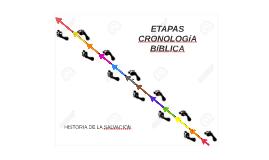 P. Jhon J. Florez G - Cronologia Biblica General