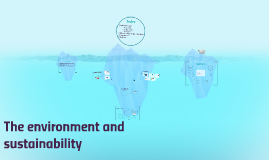 The environment and sustainability