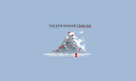 THE KITE RUNNER TIMELINE