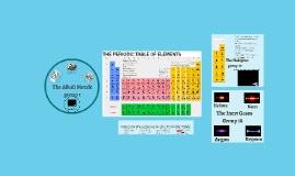 The Periodic Table of Elements Unit 1