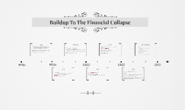 Buildup To The Financial Collapse