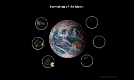 Formation of the moon.