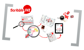 Real-Time Communications with ScribbleLive