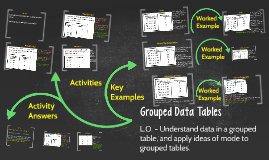Grouped Data Tables