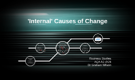 Copy of 'Internal' Causes of Change