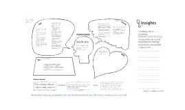 DTAL - Empathy Map (School - to - work transition)