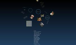 Copy of Automotive Technology