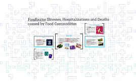 Foodborne Illnesses, Hospitalizations and Deaths caused by F