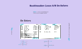 Boekhouden 1 Casus A/B de Balans