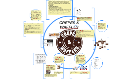 Copy of CREPES & WAFFLES