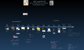 Computerization of the Sector - A Timeline
