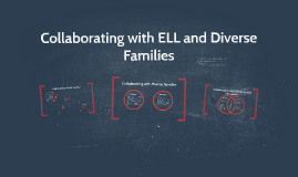 Collaborating with ELL and Diverse Families