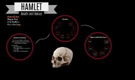 Hamlet: Death and Decay