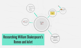 9E6: Researching William Shakespeare's Romeo and Juliet