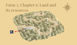 Form 3, Chapter 6: Land and its resources