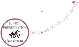 Class of 2020 Presentation