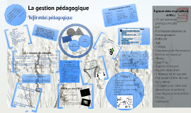 Copy of La gestion pédagogique 2