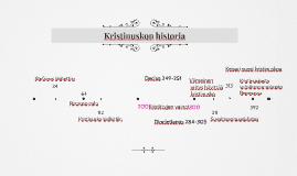 Copy of Kristinuskon historia