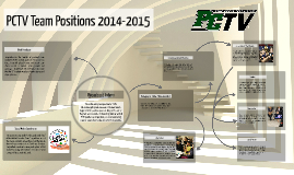PCTV Team Positions 2014-2015