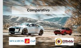 Comparativo Seguros GM y Automovil