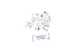 Copy of Des comptes rendus de lecture 2.0