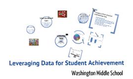 Copy of Washington Middle School School Wide Data Team