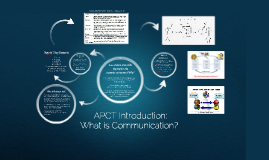 APCT Intro: What is communication?