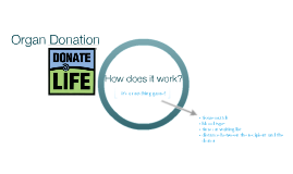 Copy of Donate Life/ Organ Donation