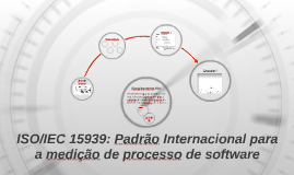 ISO 15939