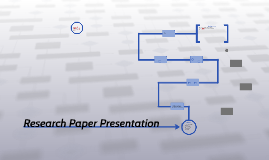 Copy of Research Paper Presentation