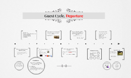 Guest Cycle, Departure