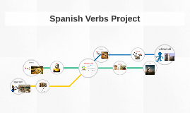 Spanish Verbs Project