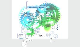 Tipos de Organizadores Gráficos online