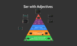 Ser with Adjectives