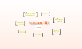 Tobacco 101 for Marketers 2012