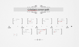 Cristian's career path