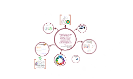 Copy of Factores de riesgo asociados a déficit del desarrollo psicom