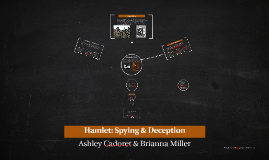 Hamlet: Spying & Deception